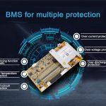 Koliko veste o BMS
